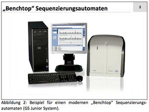 Abbildung: Benchtop Sequenzierungsautomaten